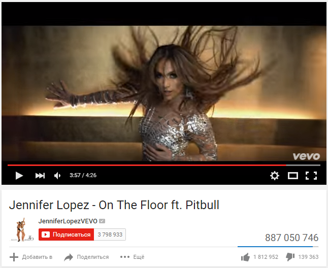 Jenifer Lopez - On The Floor
