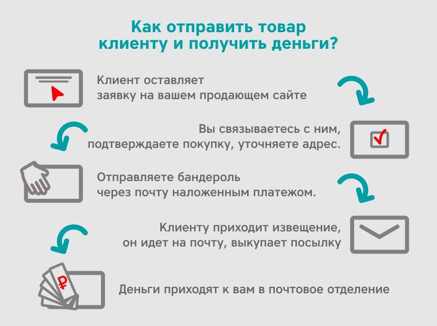 photo 2017 04 04 - Как начать зарабатывать, продавая товары через Интернет с помощью простых сайтов, которые можно сделать за 1 день