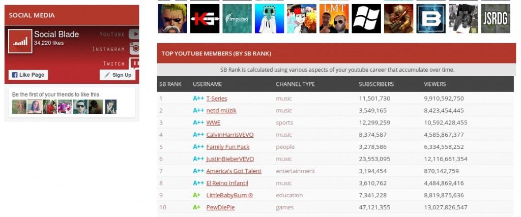 1A51x3XtOE9qAE 1024x427 - Как посмотреть статистику своего YouTube-канала