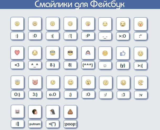 Смайлики для Фейсбук