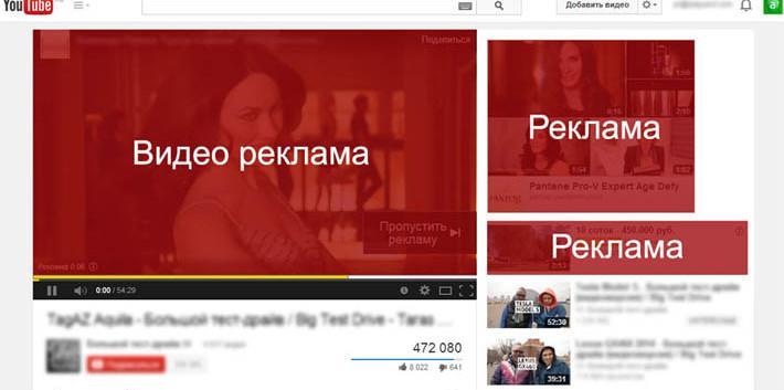 reklama na youtube 710x410 - Сколько стоит реклама на ютубе