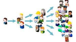 virus marketing410 300x169 - Как работает маркетинг в интернете