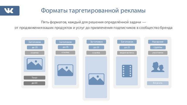 2015 4 638 - Накрутка подписчиков в группе ВКонтакте - мануал для начинающих