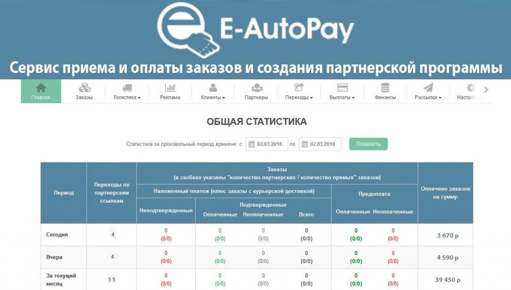 maxresdefault 1 6 1024x581 - Обзор сервисов для организации партнерских программ