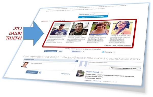 Как выбрать лучшую тизерную сеть для вебмастера