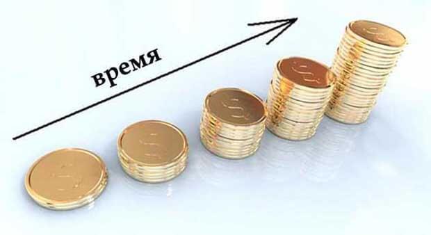 time value of money3 - Что такое время холда в CPA