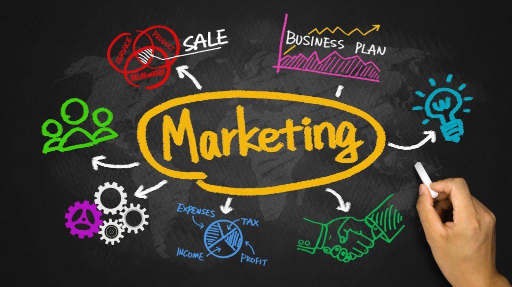 about20IT20marketing1 1024x575 - Как открыть свой бизнес?