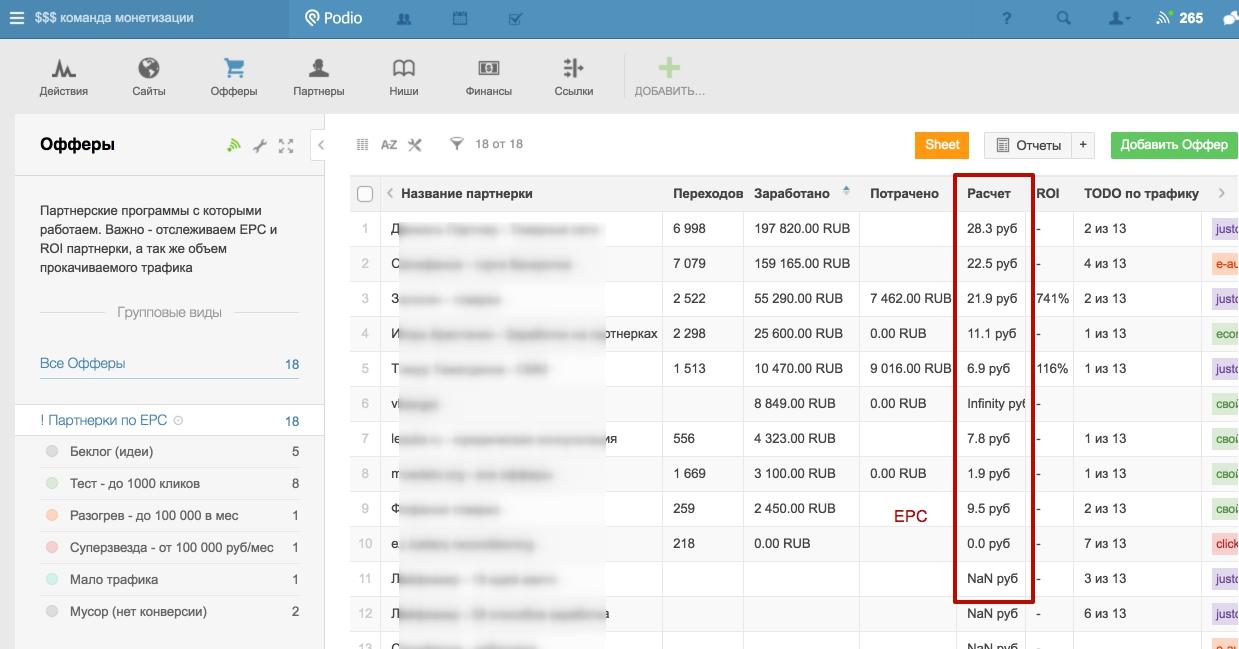 epc podio - Как выбрать партнерскую программу для заработка + мой список партнерок, которые платят