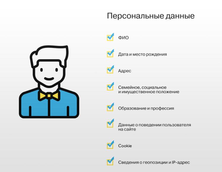 person - Структура сайта: 26 вещей, которые надо знать до начала разработки сайта