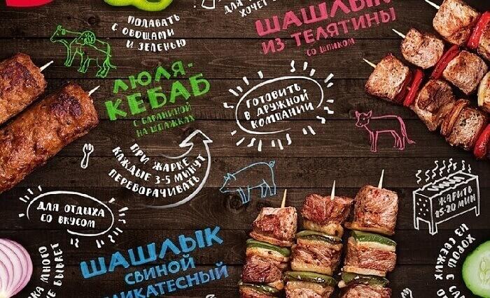 menyu shashlychnoj - Как открыть шашлычную