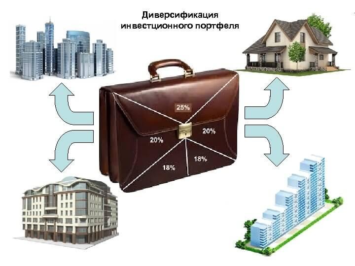 diversifikaciya investicij - Как в 3 - 10 раз снизить риски и увеличить доход с помощью диверсификации