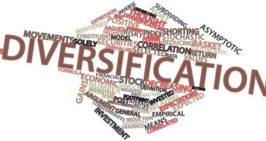 ponyatie diversifikacii - Как в 3 - 10 раз снизить риски и увеличить доход с помощью диверсификации
