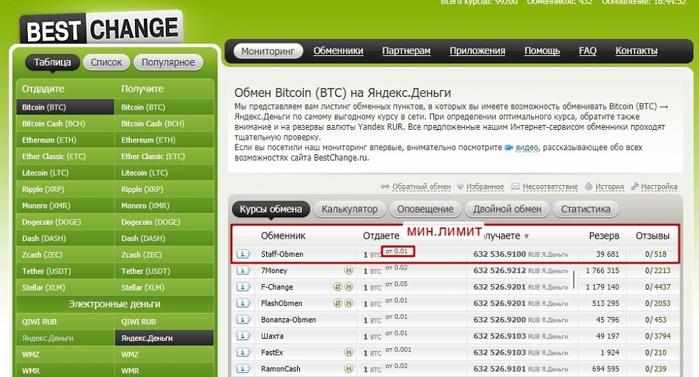 Obmen bitkoin - Как поменять биткоин и другие криптовалюты: обзор 6 способов