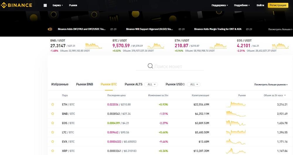 birzha torgov Binance - Как поменять биткоин и другие криптовалюты: обзор 6 способов