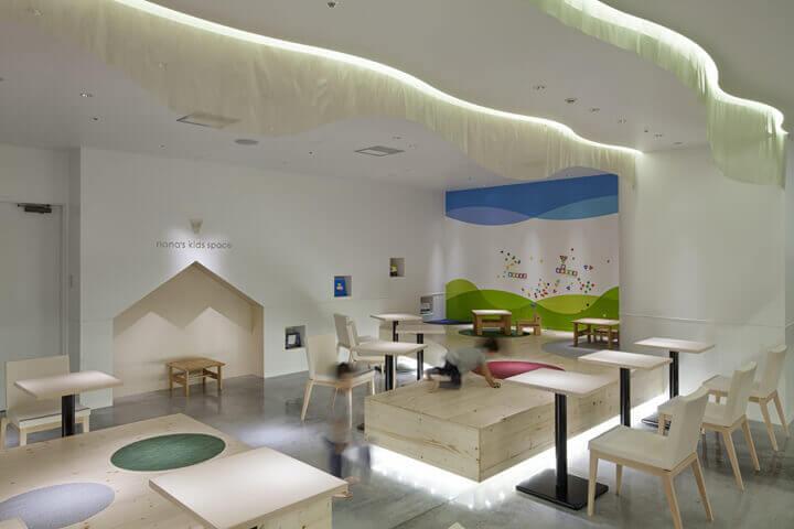 nanas green tea cafe 16 1 - Детское кафе – 9 шагов от бизнес-идеи до открытия