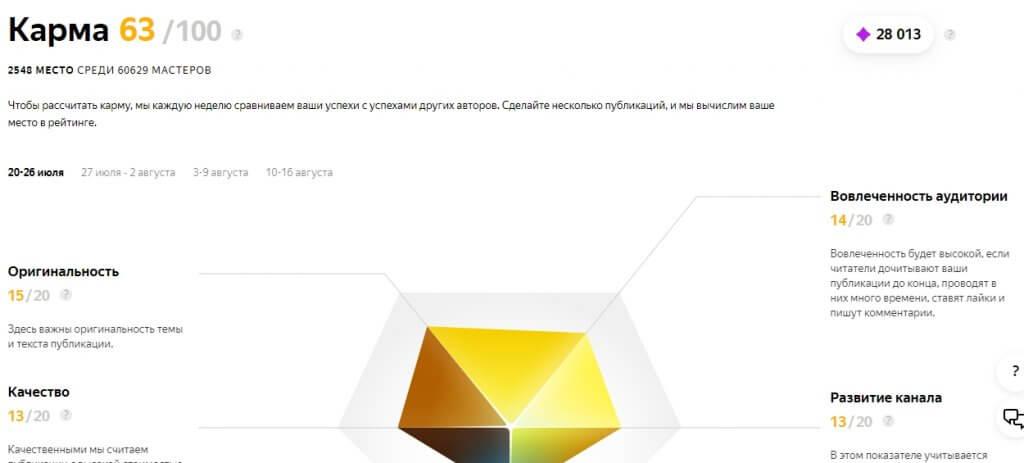 3 1 1024x463 - Как заработать на Яндекс дзен: пошаговая инструкция для новичков