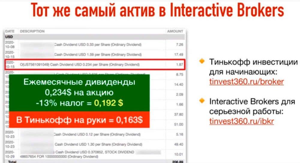 4 e1606482841211 - Инвестиции в фонды зарубежной недвижимости REIT
